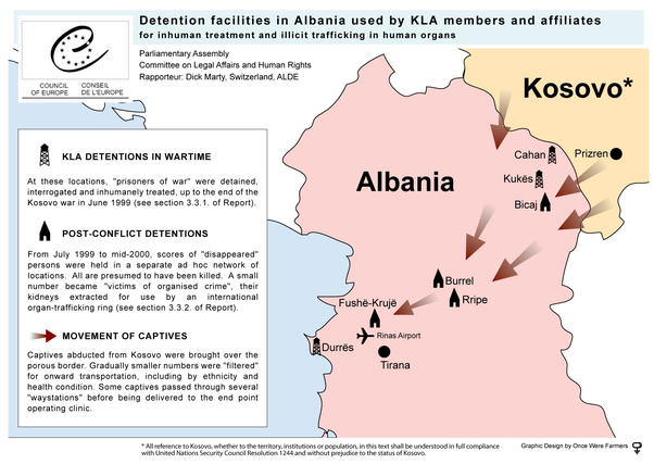 Albanian - Kosovo Map Organ Harvesting Council of Europe