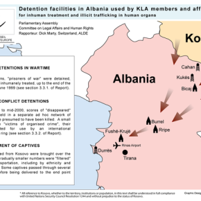 "U.S. knew Albanian ""allies"" were murdering hundreds of captive Kosovo Serbs and harvesting their organs (Video)"