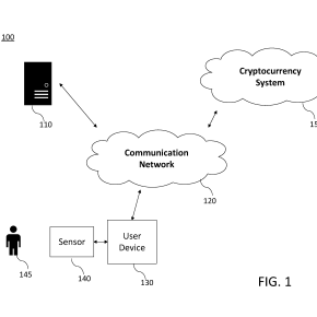 1. WO2020060606 – CRYPTOCURRENCY SYSTEM USING BODY ACTIVITY DATA – Microsoft Patent Application –3.26.2020