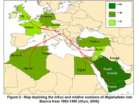 Map depicting influx of muslim jihadi terrorists into Bosnia 1992 - 1995